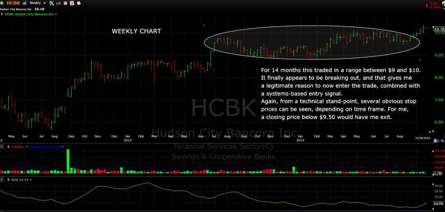 HCBK capture