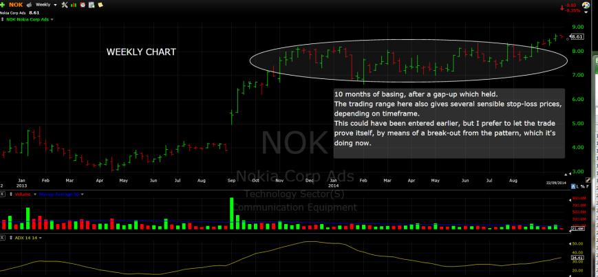 NOK capture